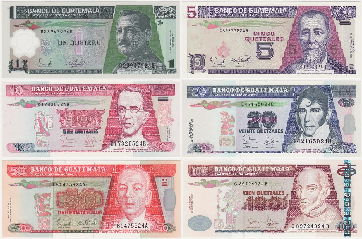 Money On The National Currency Of Guatemala And Acquiring Cash